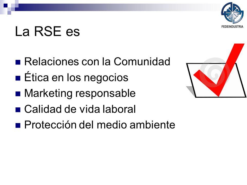 La RSE es Relaciones con la Comunidad Ética en los negocios