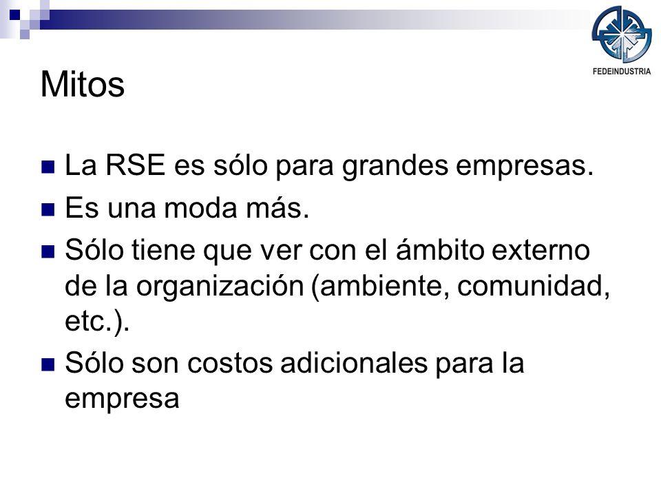 Mitos La RSE es sólo para grandes empresas. Es una moda más.