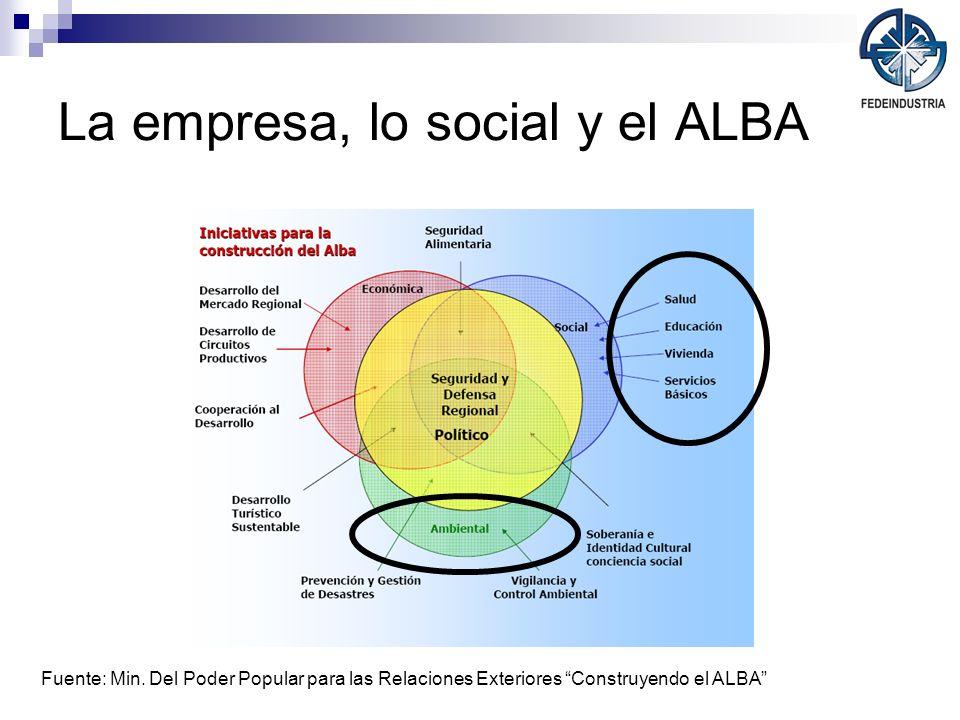 La empresa, lo social y el ALBA
