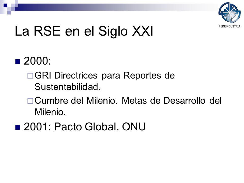 La RSE en el Siglo XXI 2000: 2001: Pacto Global. ONU