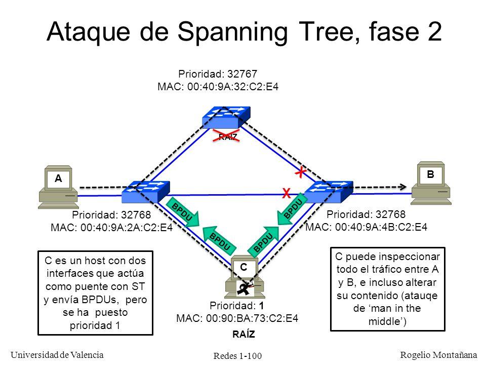 Ataque de Spanning Tree, fase 2