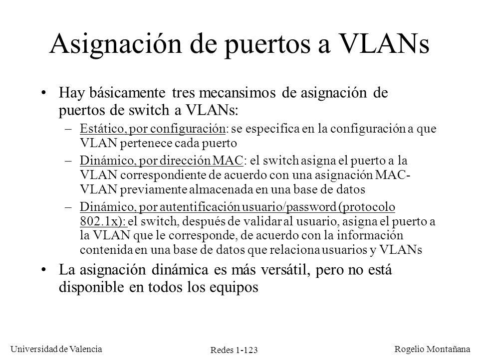 Asignación de puertos a VLANs