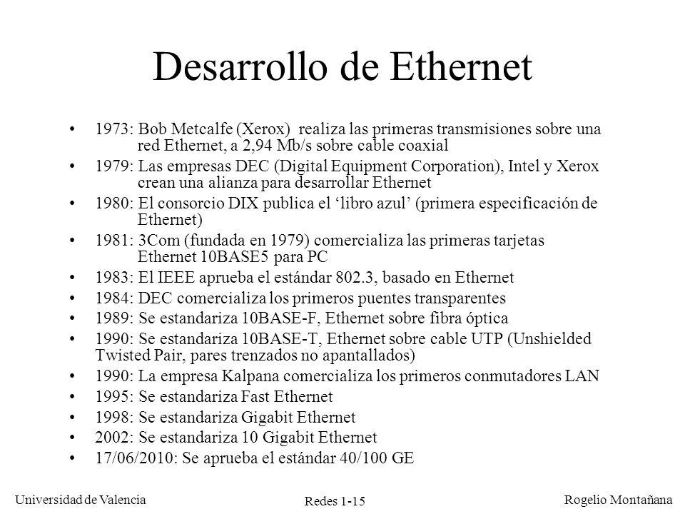 Desarrollo de Ethernet