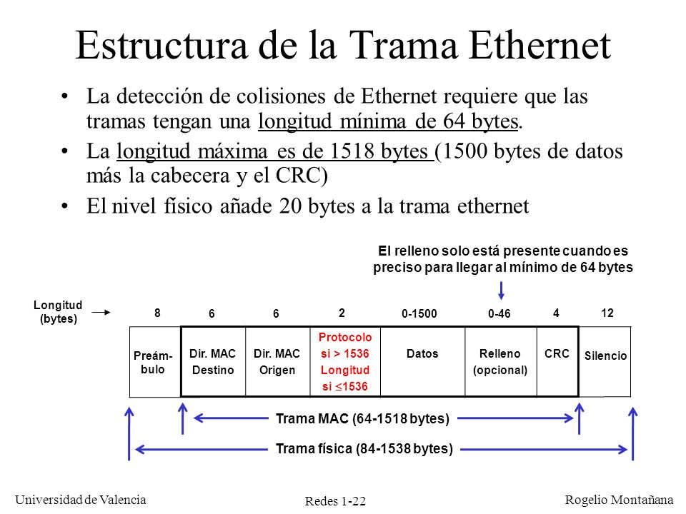 Vistoso Tamaño De Trama Ethernet Fotos - Ideas Personalizadas de ...