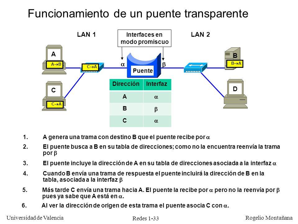 Puentes y Conmutadores LAN