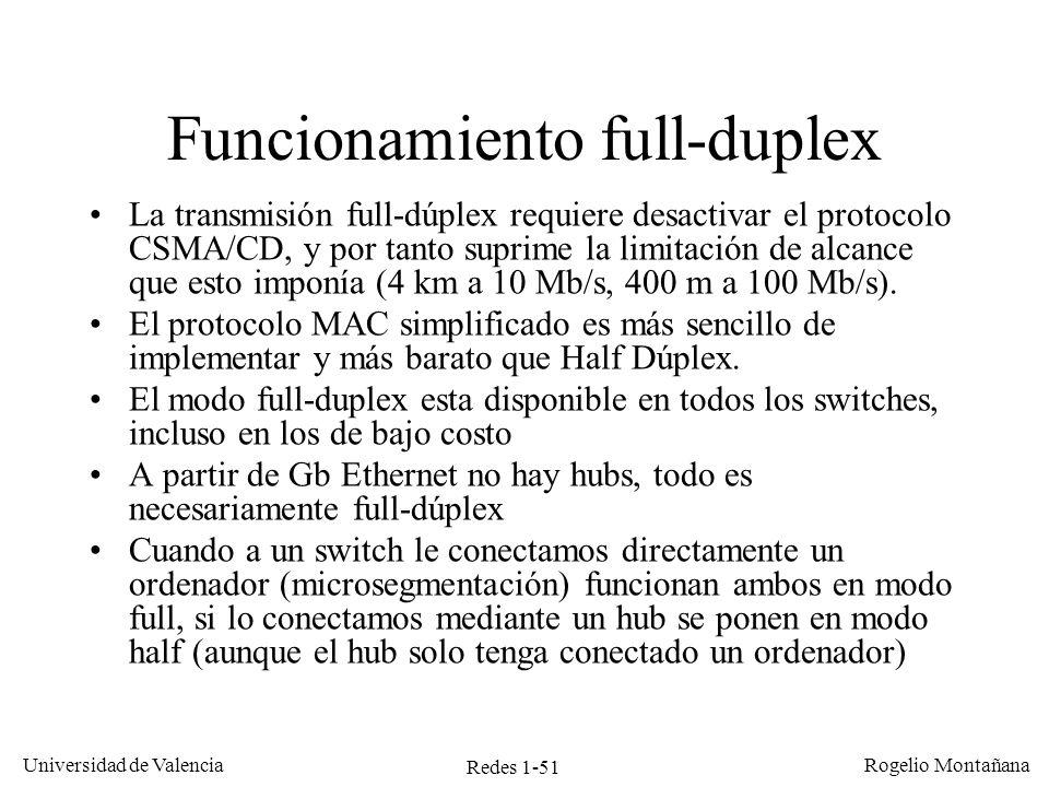 Funcionamiento full-duplex