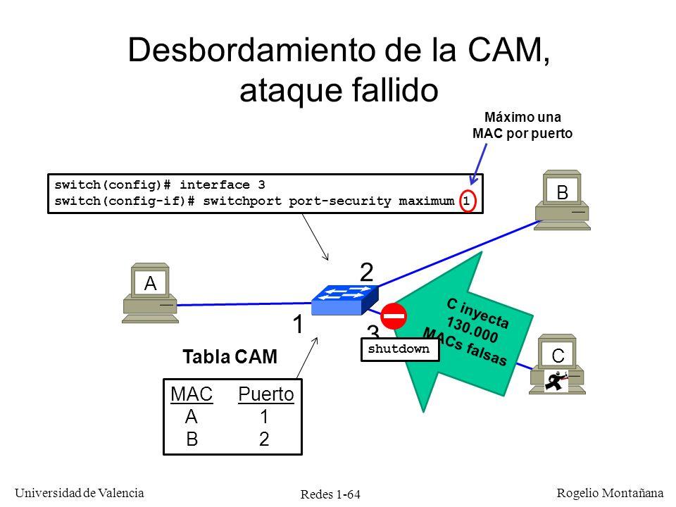 Desbordamiento de la CAM, ataque fallido