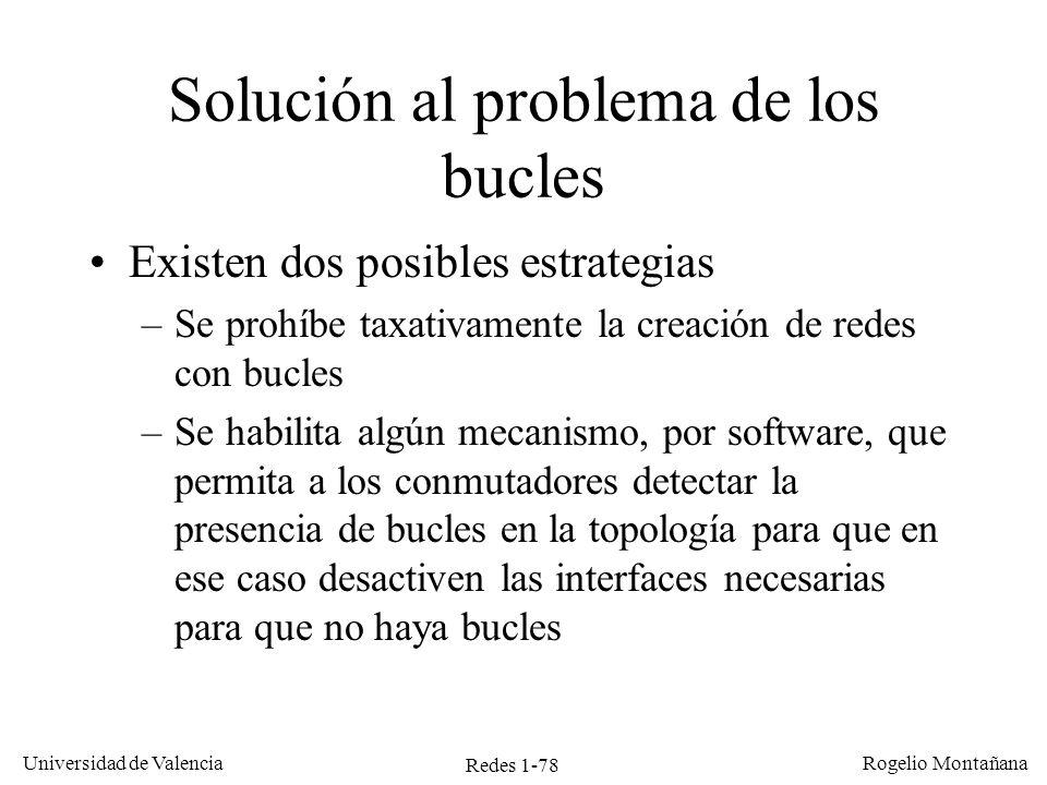 Solución al problema de los bucles