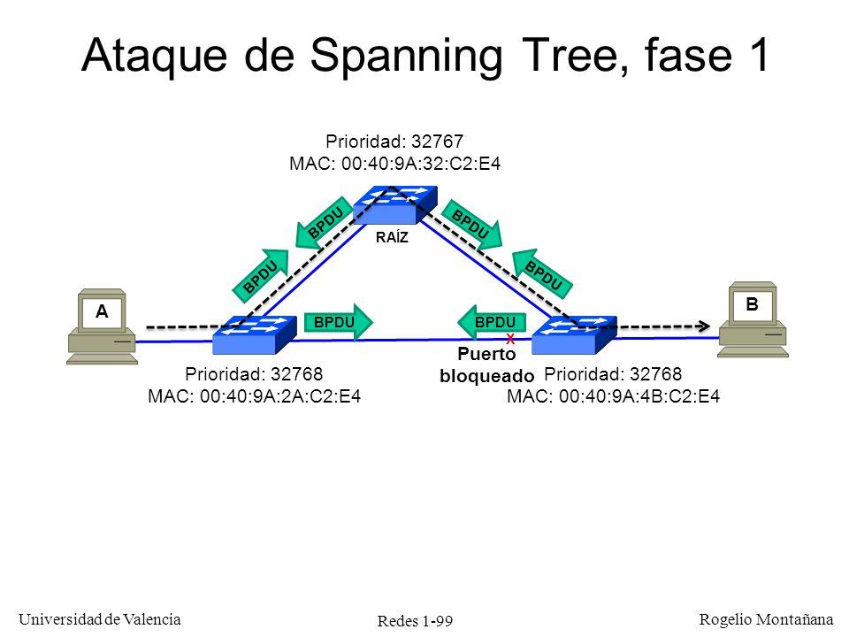 Ataque de Spanning Tree, fase 1