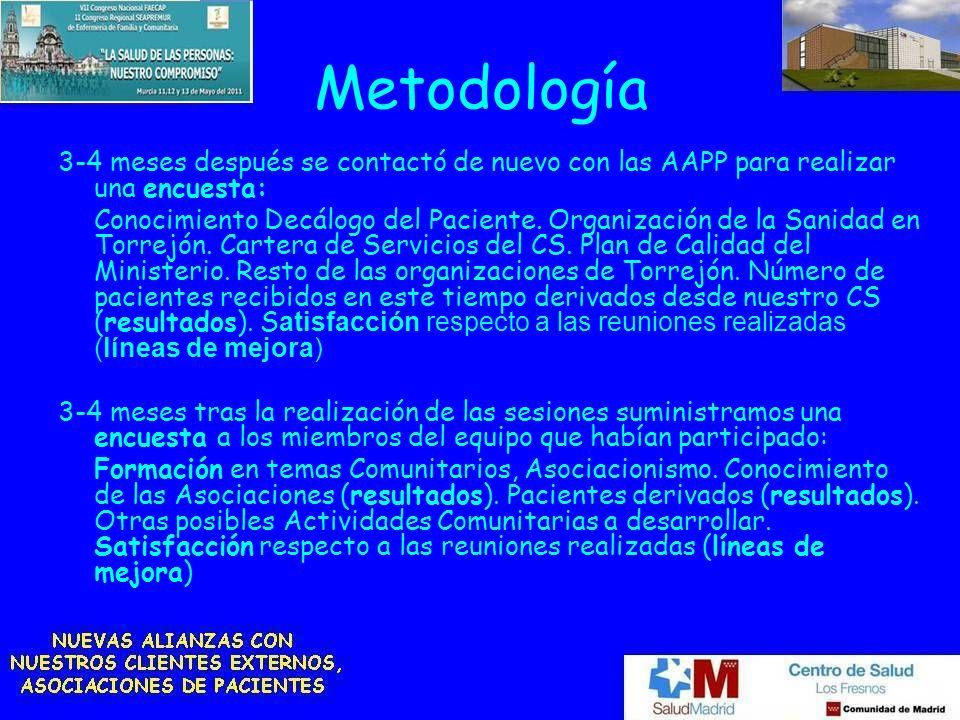 Metodología 3-4 meses después se contactó de nuevo con las AAPP para realizar una encuesta: