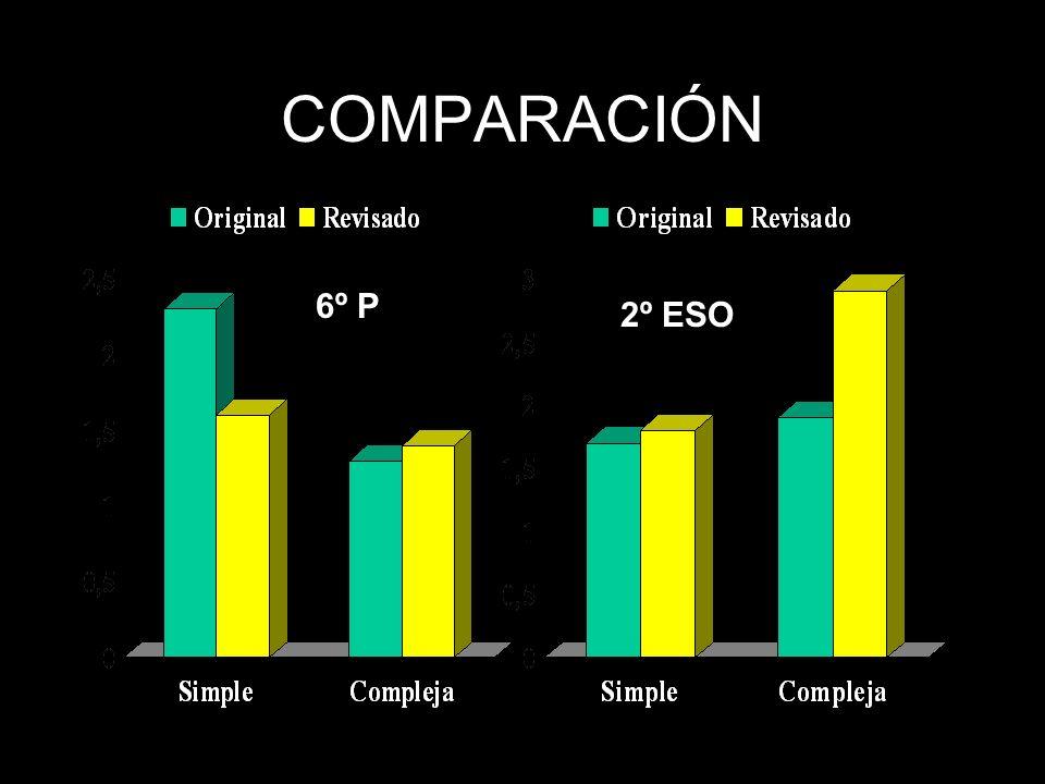 COMPARACIÓN 6º P 2º ESO