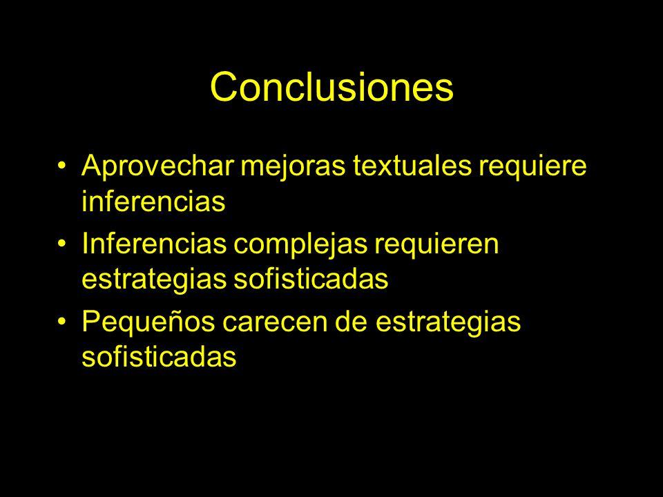 Conclusiones Aprovechar mejoras textuales requiere inferencias