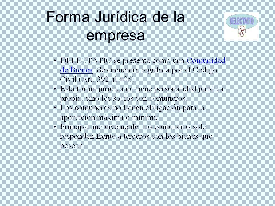 Forma Jurídica de la empresa