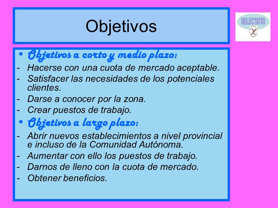 Objetivos Objetivos a corto y medio plazo: Objetivos a largo plazo: