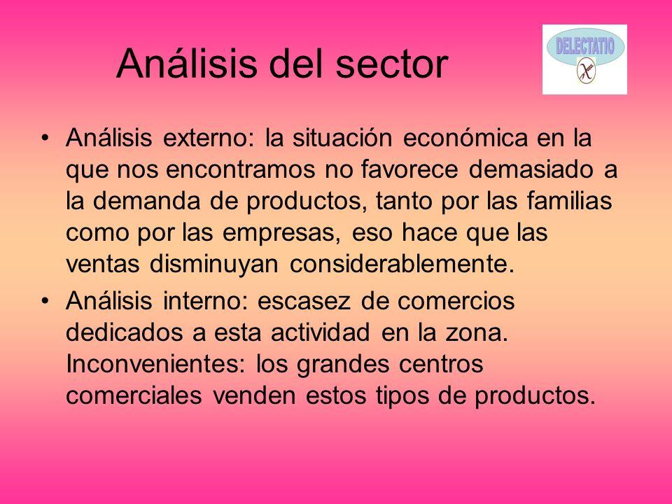 Análisis del sector