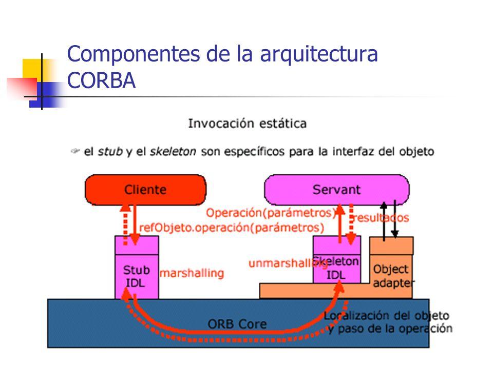 Componentes de la arquitectura CORBA