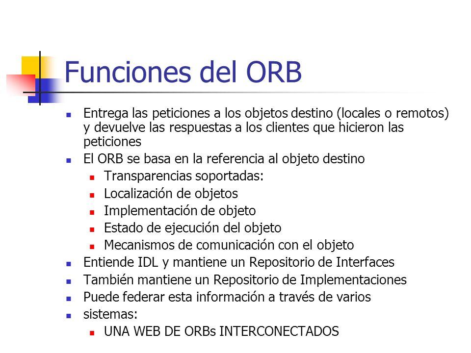 Funciones del ORB