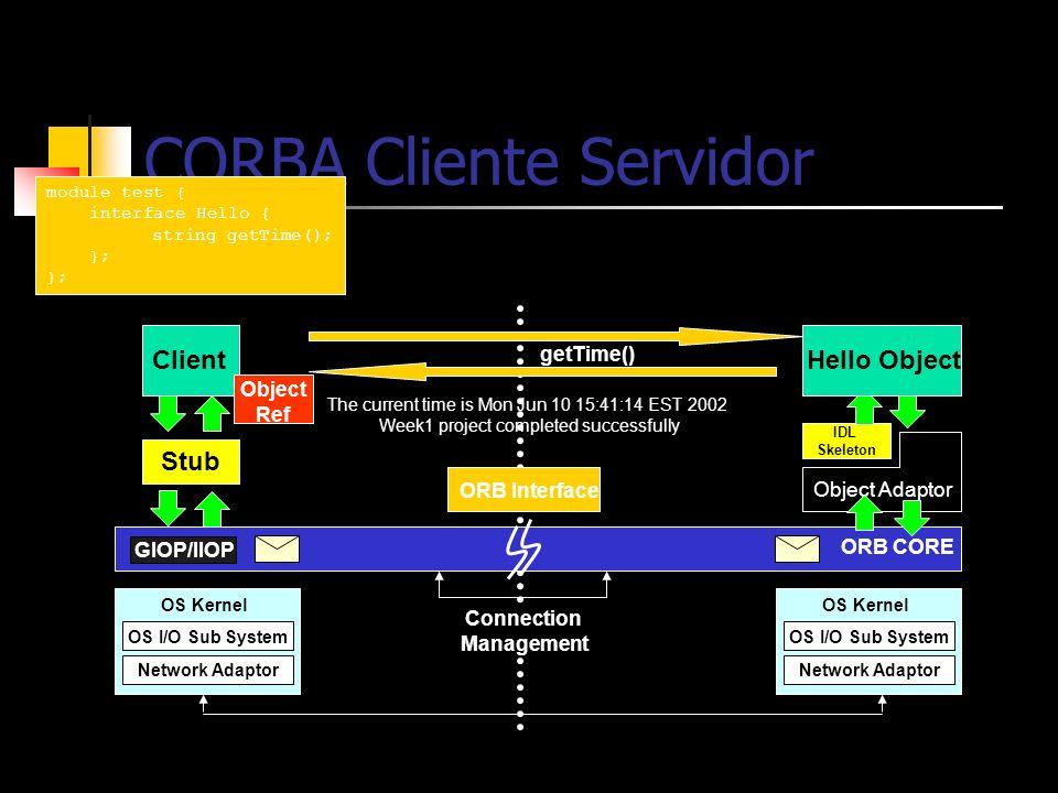 CORBA Cliente Servidor