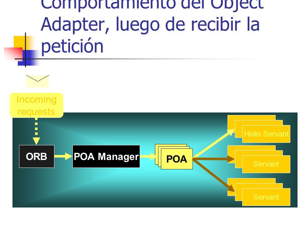 Comportamiento del Object Adapter, luego de recibir la petición