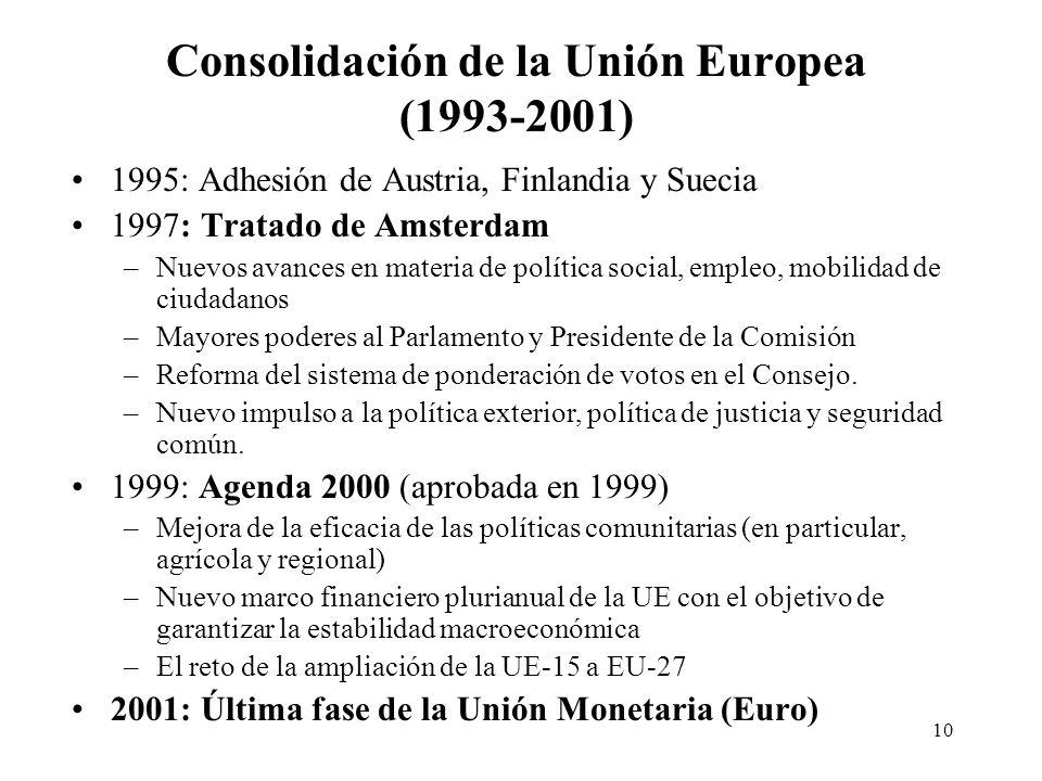 Consolidación de la Unión Europea (1993-2001)