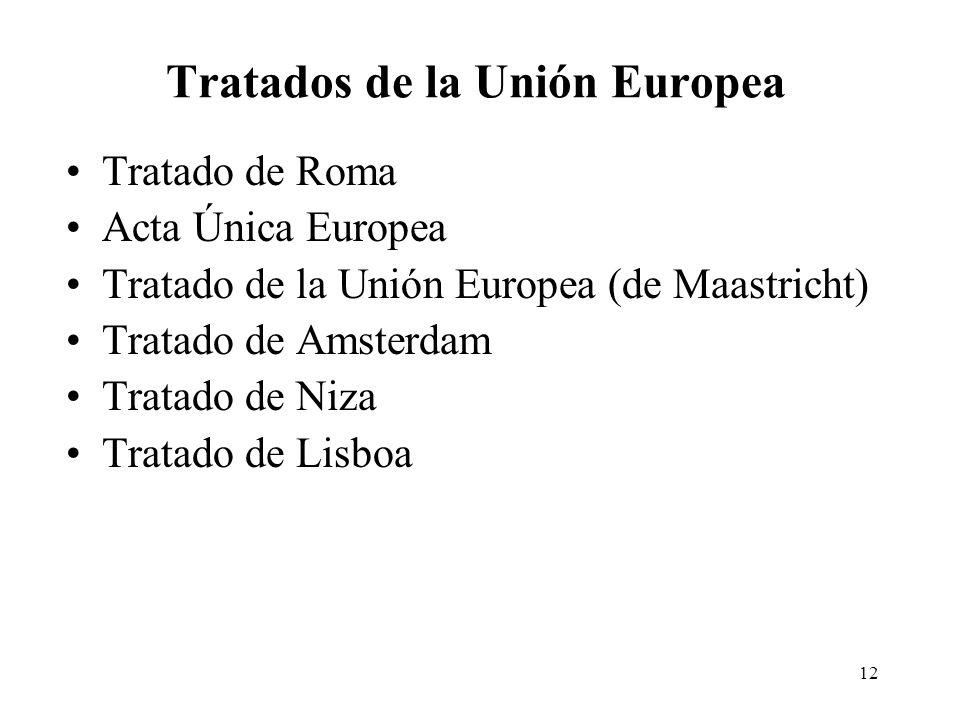 Tratados de la Unión Europea