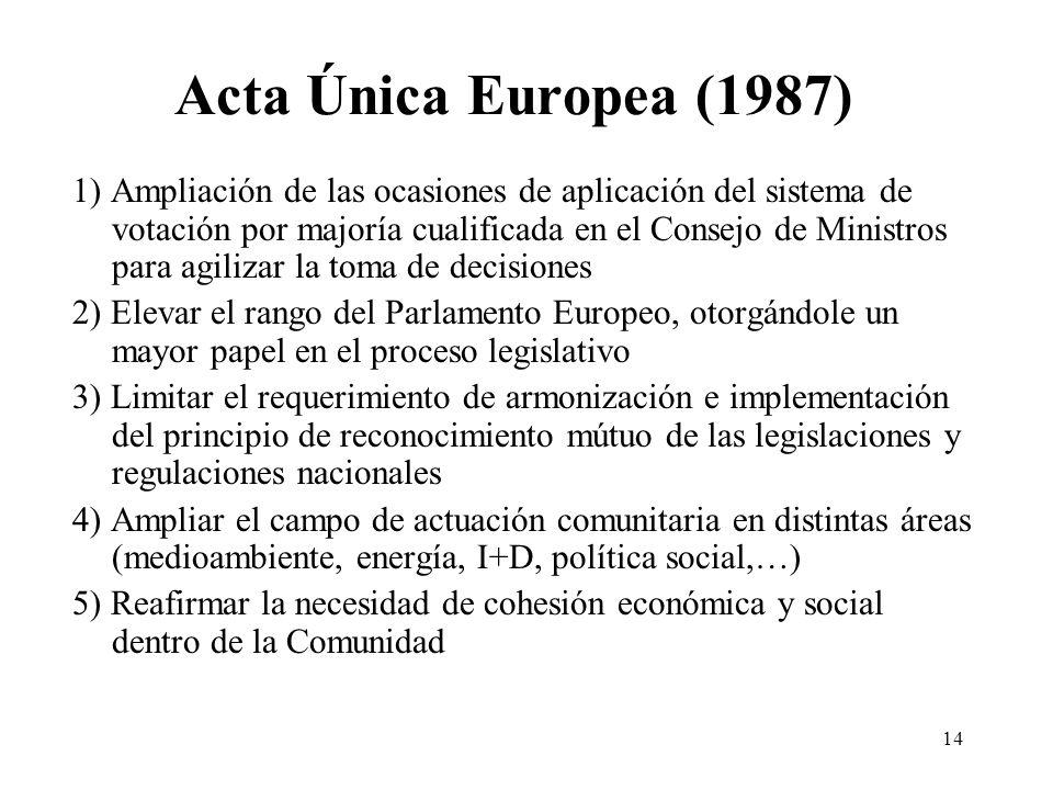 Acta Única Europea (1987)