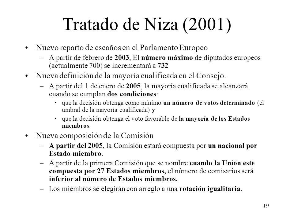 Tratado de Niza (2001) Nuevo reparto de escaños en el Parlamento Europeo.