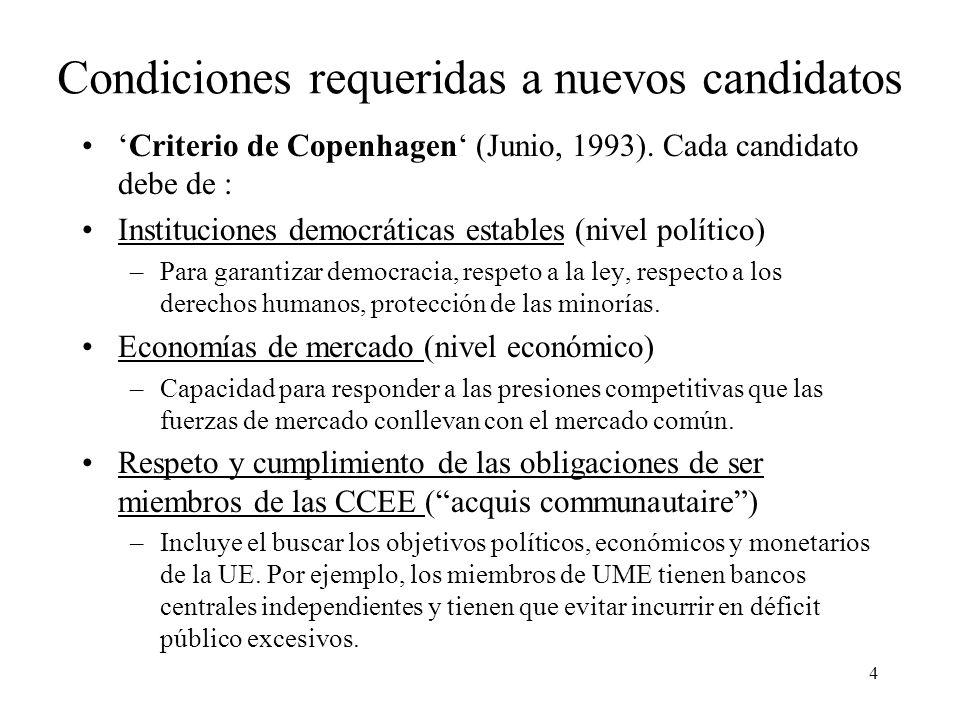 Condiciones requeridas a nuevos candidatos