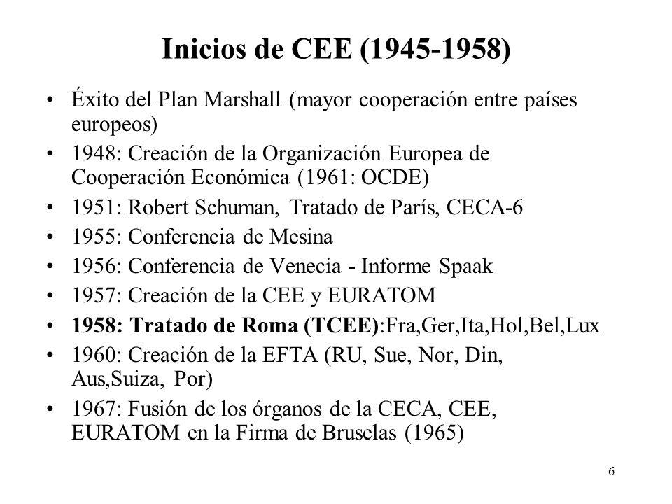 Inicios de CEE (1945-1958) Éxito del Plan Marshall (mayor cooperación entre países europeos)
