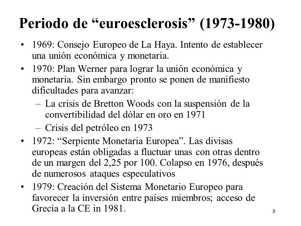 Periodo de euroesclerosis (1973-1980)