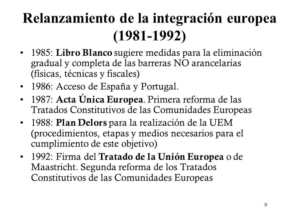 Relanzamiento de la integración europea (1981-1992)