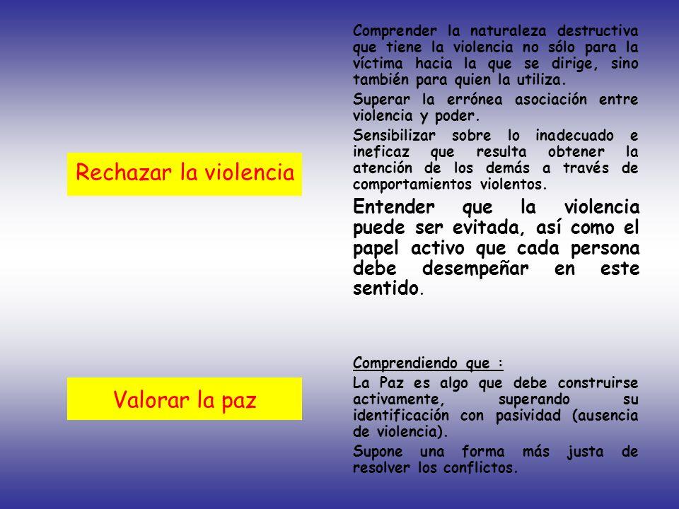 Rechazar la violencia Valorar la paz