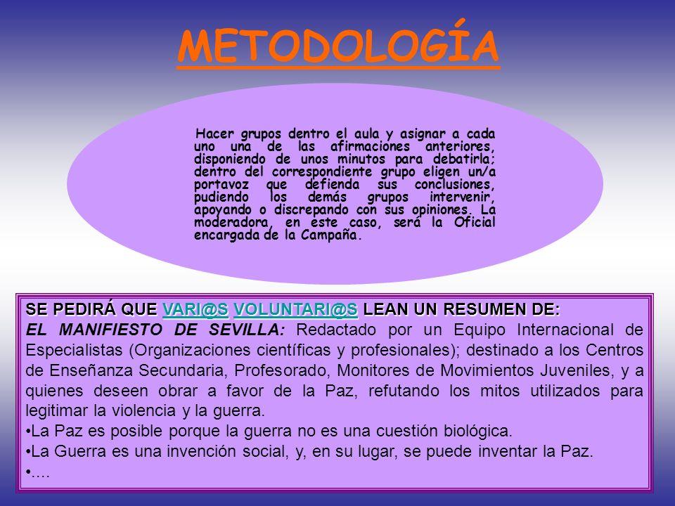 METODOLOGÍA SE PEDIRÁ QUE VARI@S VOLUNTARI@S LEAN UN RESUMEN DE: