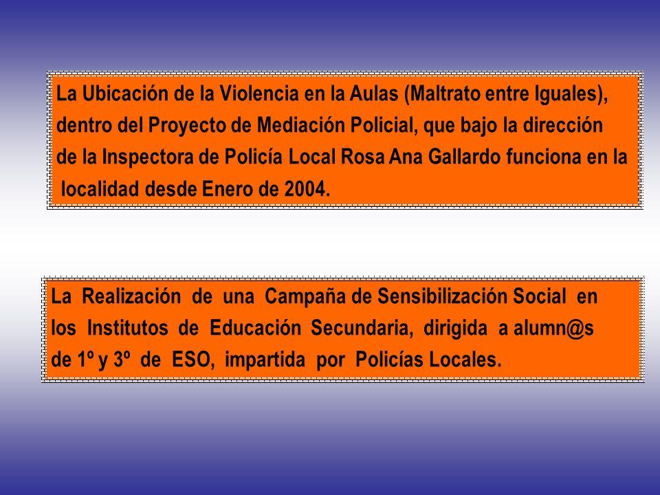 La Ubicación de la Violencia en la Aulas (Maltrato entre Iguales),