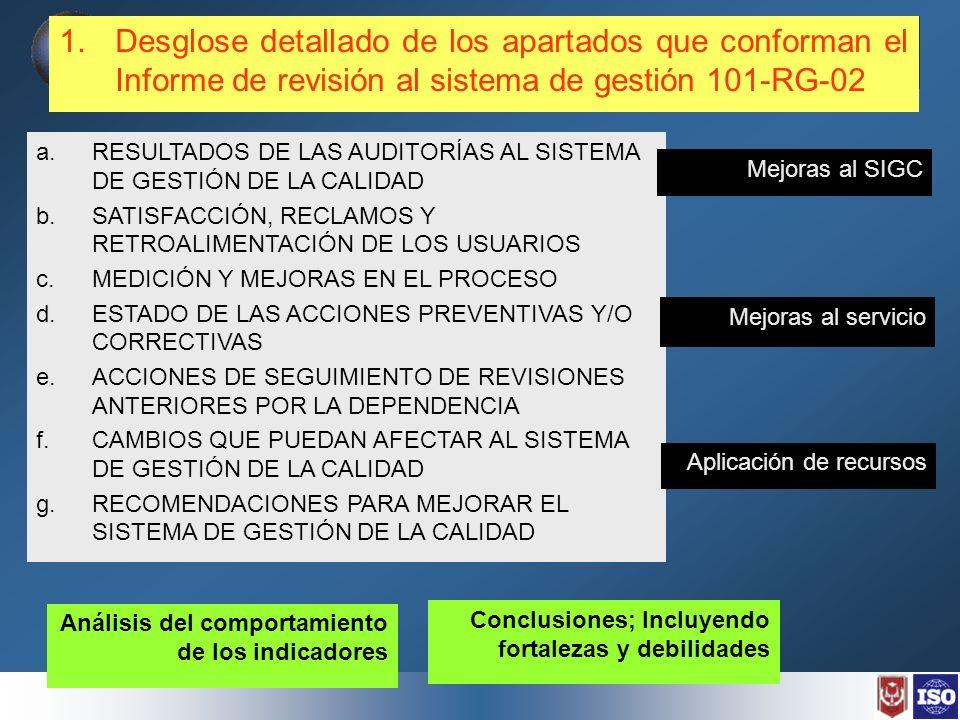 Desglose detallado de los apartados que conforman el Informe de revisión al sistema de gestión 101-RG-02