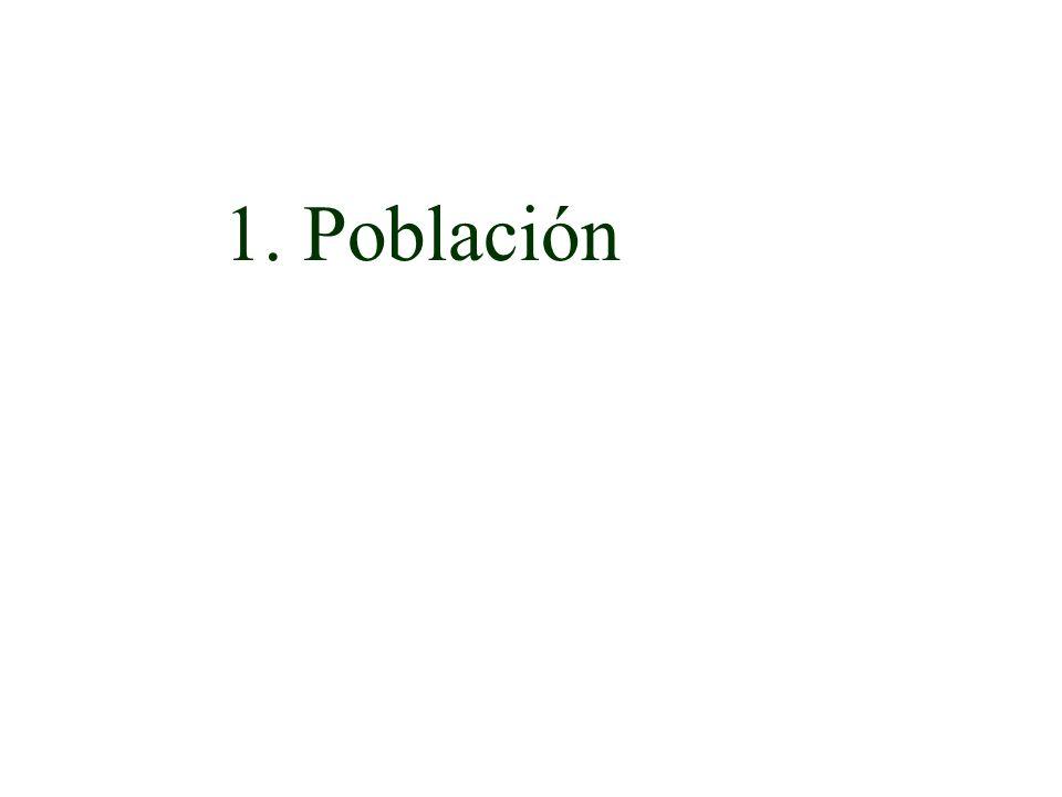1. Población