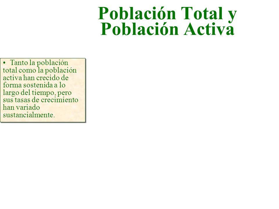 Población Total y Población Activa