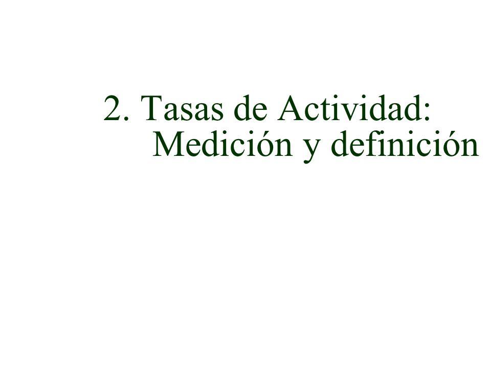 2. Tasas de Actividad: Medición y definición