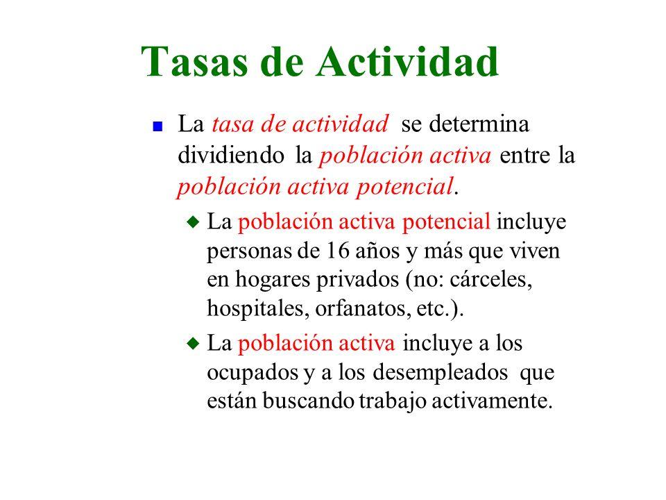 Tasas de Actividad La tasa de actividad se determina dividiendo la población activa entre la población activa potencial.