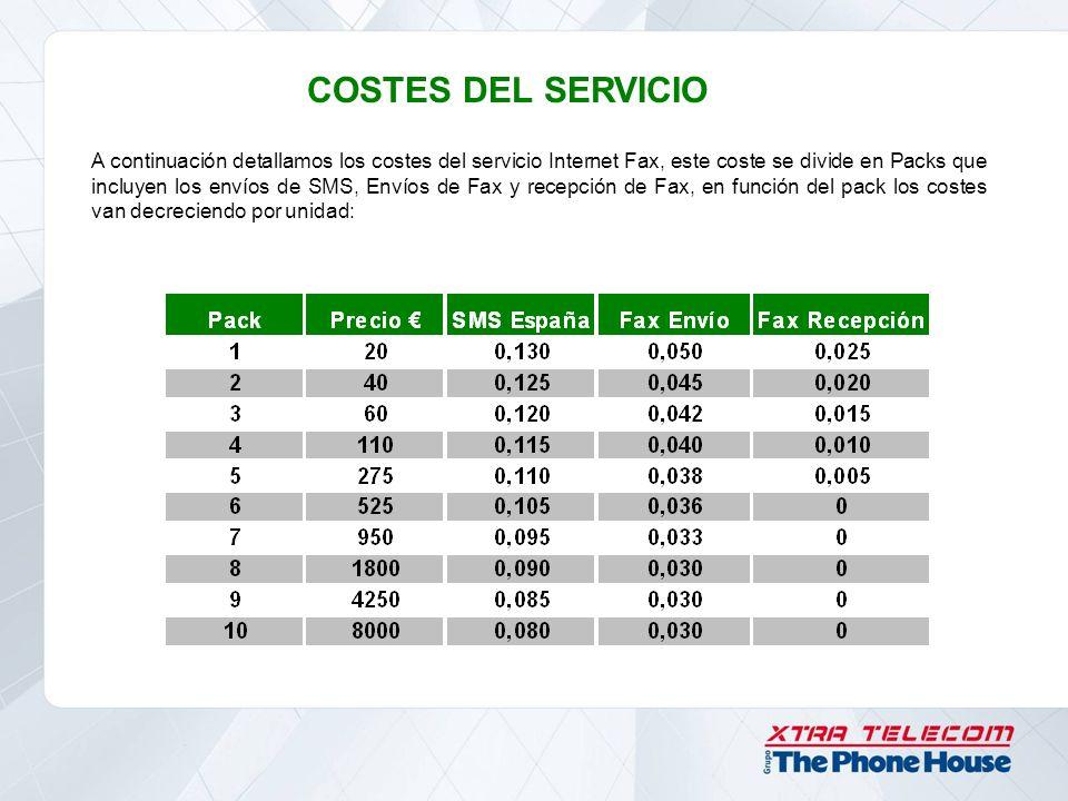 COSTES DEL SERVICIO