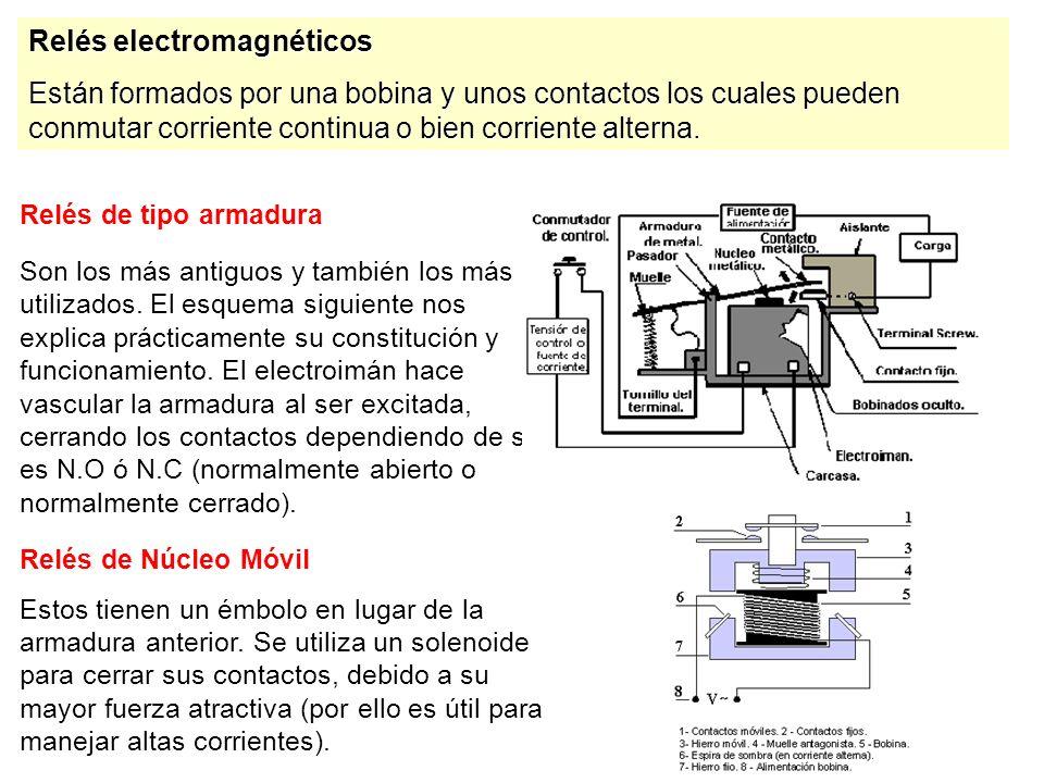 Relés electromagnéticos
