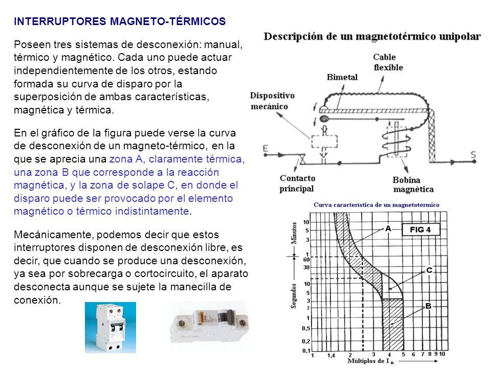 INTERRUPTORES MAGNETO-TÉRMICOS