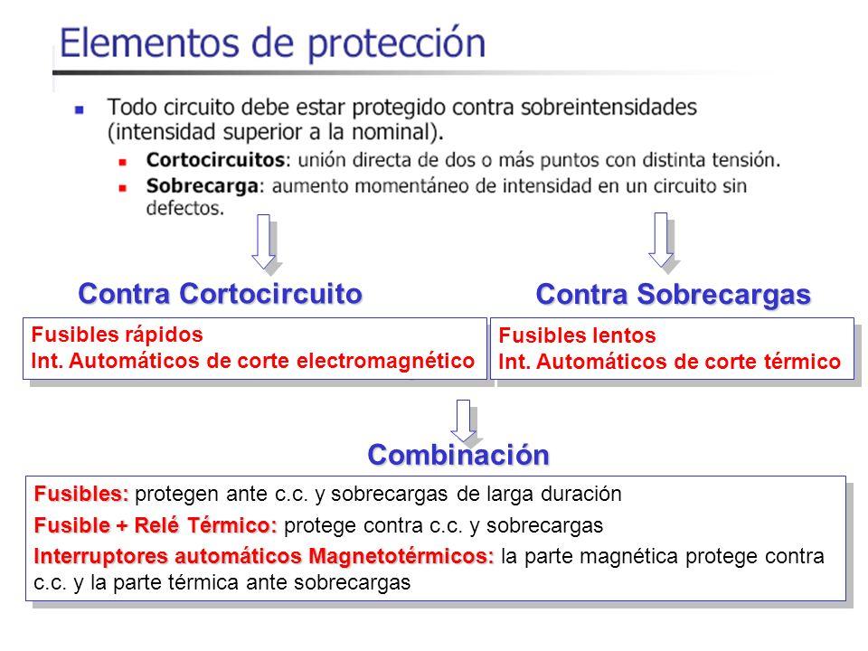 Contra Cortocircuito Contra Sobrecargas Combinación