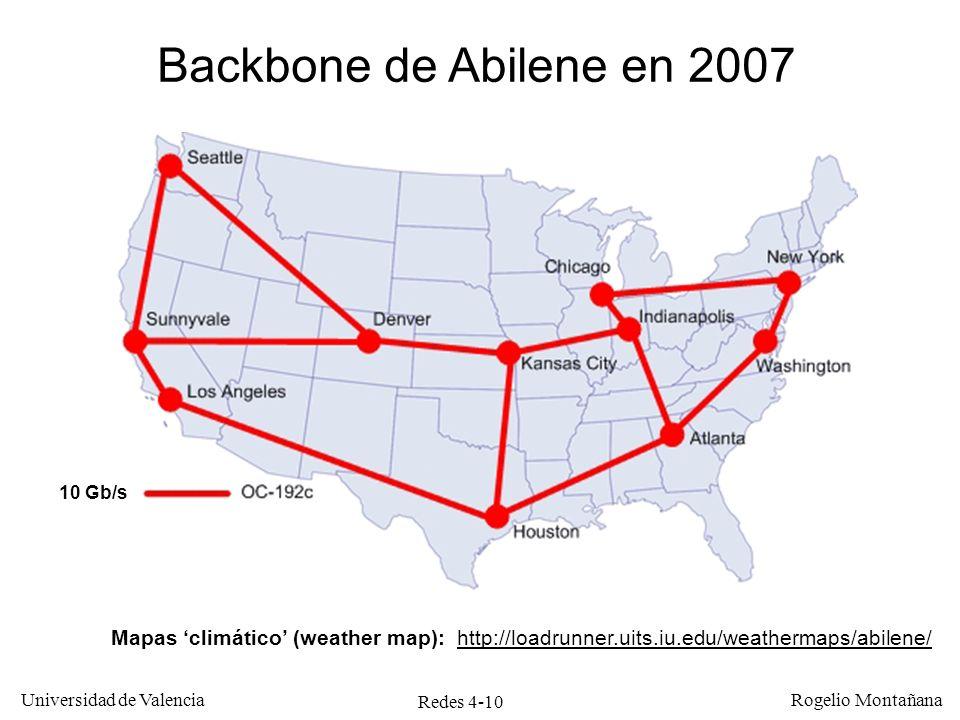 Ejemplos de Redes Backbone de Abilene en 2007. 10 Gb/s. Mapas 'climático' (weather map): http://loadrunner.uits.iu.edu/weathermaps/abilene/