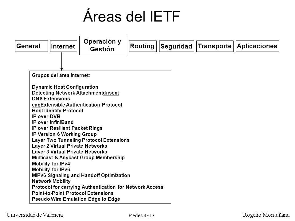 Áreas del IETF Operación y Gestión General Internet Routing Seguridad