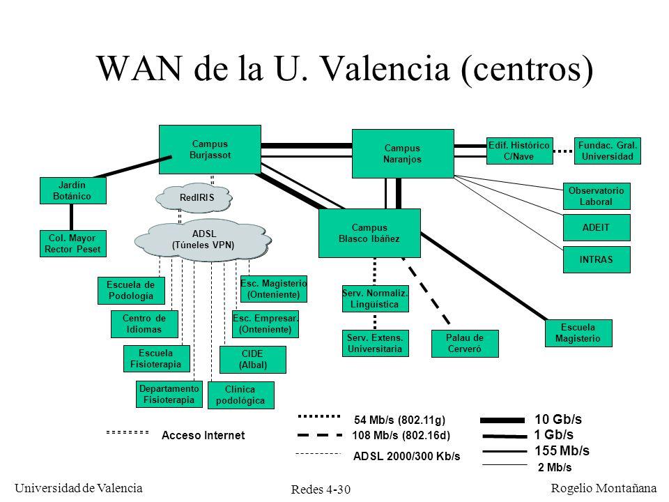 WAN de la U. Valencia (centros)