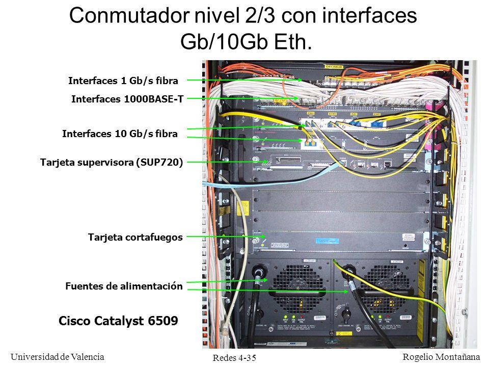 Conmutador nivel 2/3 con interfaces Gb/10Gb Eth.