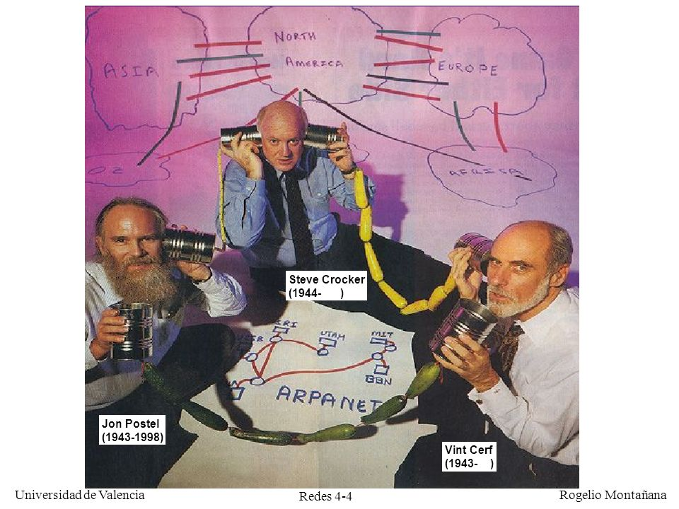 Ejemplos de Redes Steve Crocker (1944- ) Jon Postel (1943-1998) Vint Cerf (1943- ) Redes