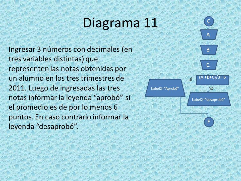 Diagrama 11 C. A.