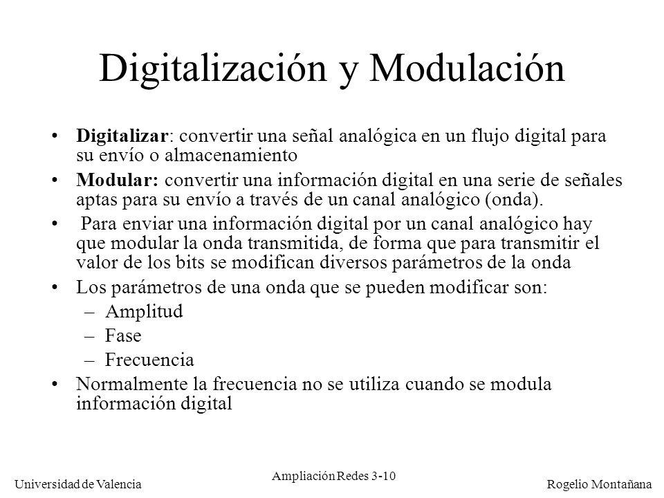 Digitalización y Modulación